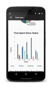 App looking at analytics